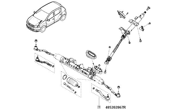 Sistem directie